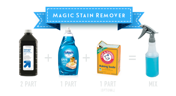 magic-stain-remover.png